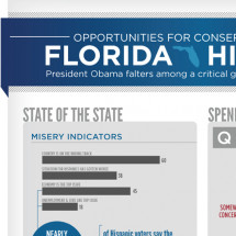 Conservative Opportunities Among FL Hispanics Infographic
