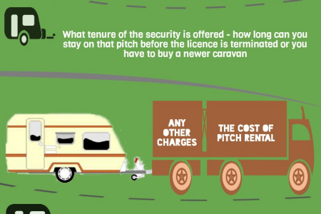 Considerations When Buying a Caravan Infographic