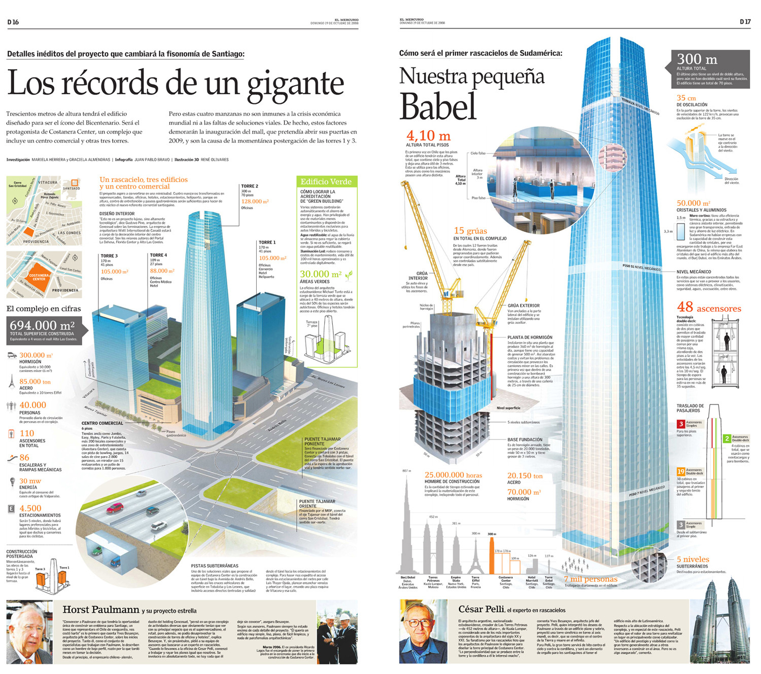 "Construcción del edificio Costanera Center | Construction of ""Costanera Center"" building Infographic"
