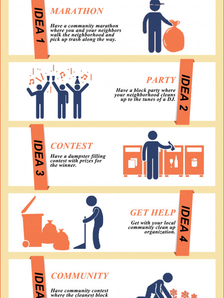 5 Ways to Clean Up Your Community Infographic