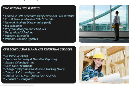 Construction scheduling consultants Infographic