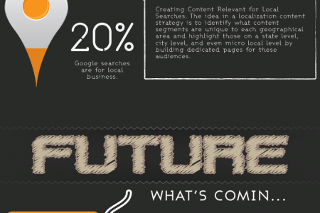 Content Diversity - Online Marketing Infographic