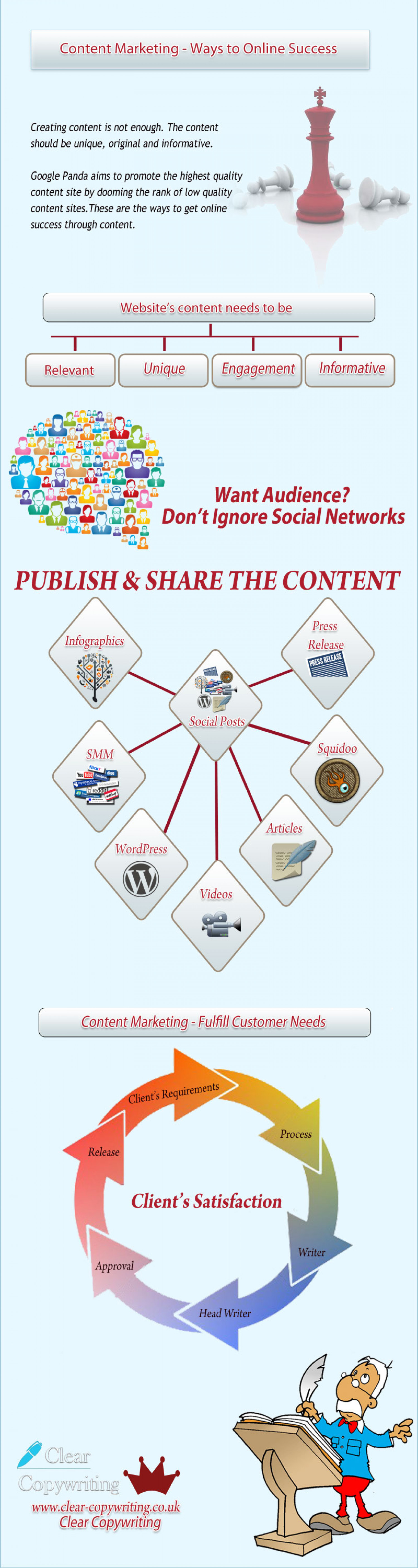 Content Marketing - Ways to Online Success Infographic