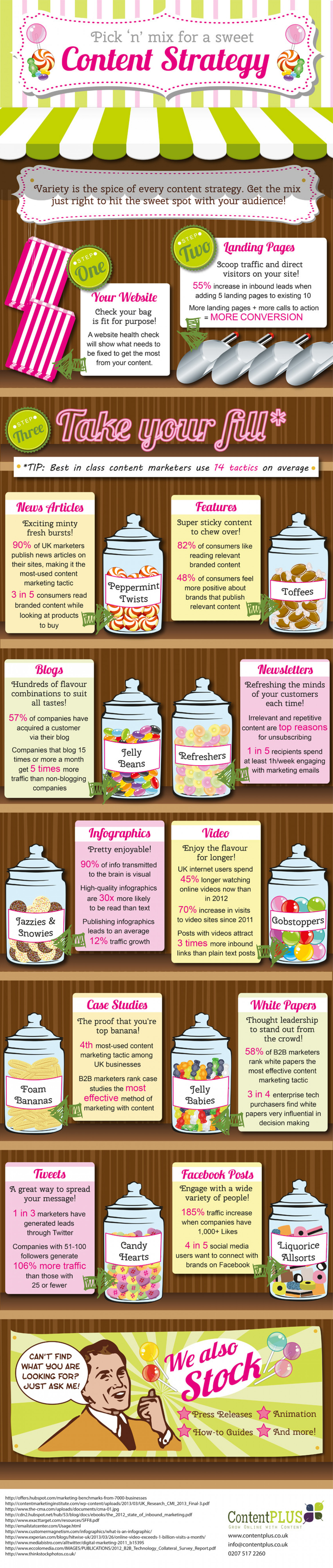 Content Strategy: Pick 'n' Mix Infographic