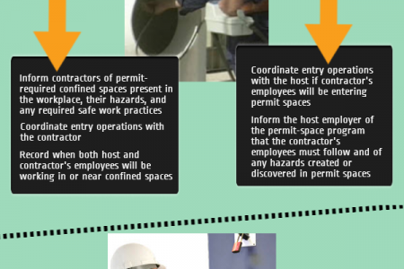 Contractors: Who's Responsible for Safety? Infographic
