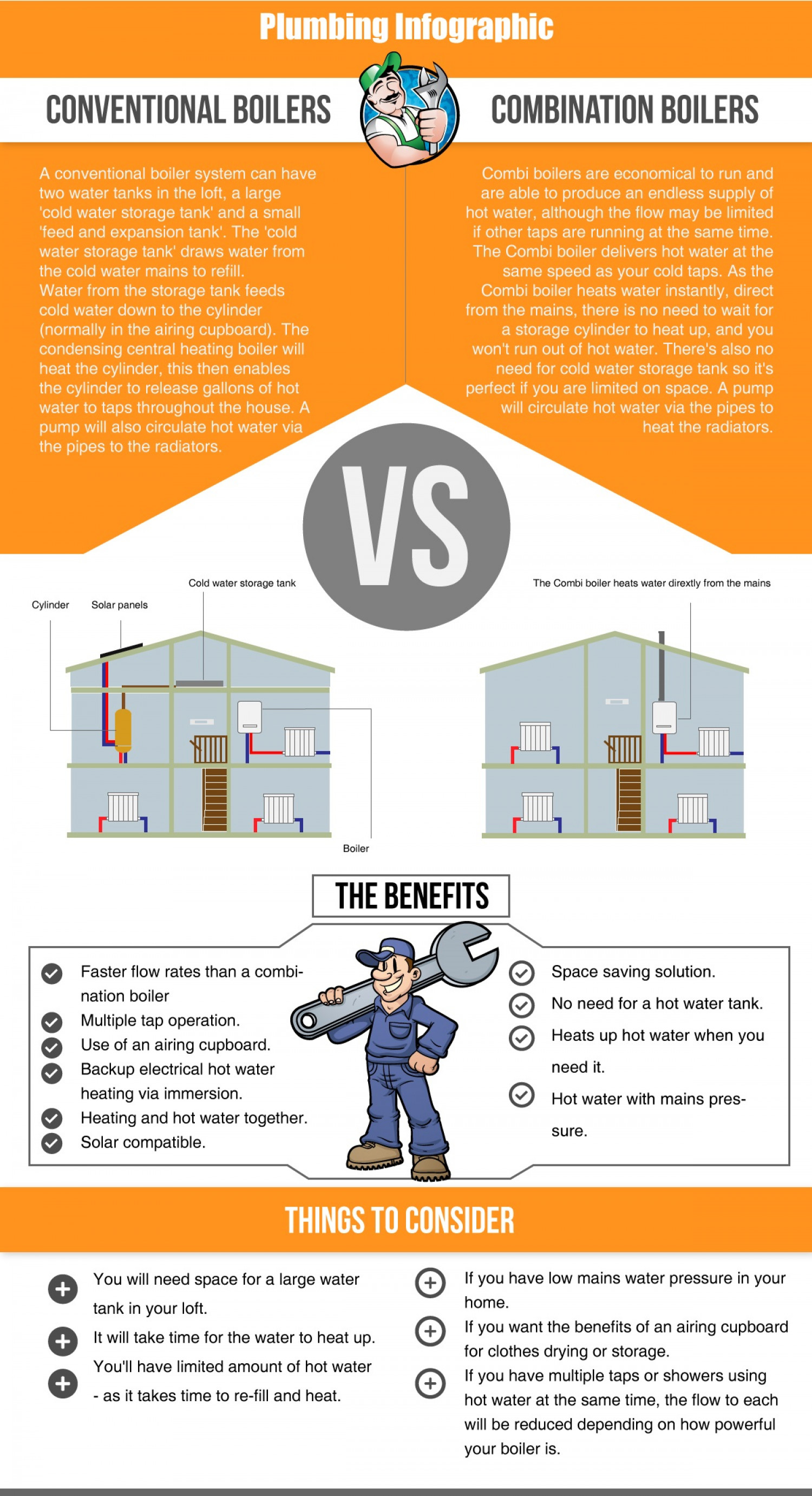 Conventional Vs Combination Boilers Infographic