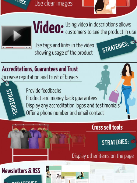 Conversion Optimization at eBay  Infographic