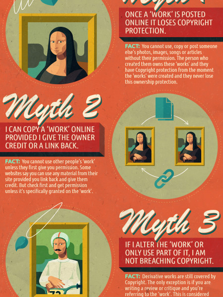 Copyright Infringement: 5 Myths vs Facts Infographic