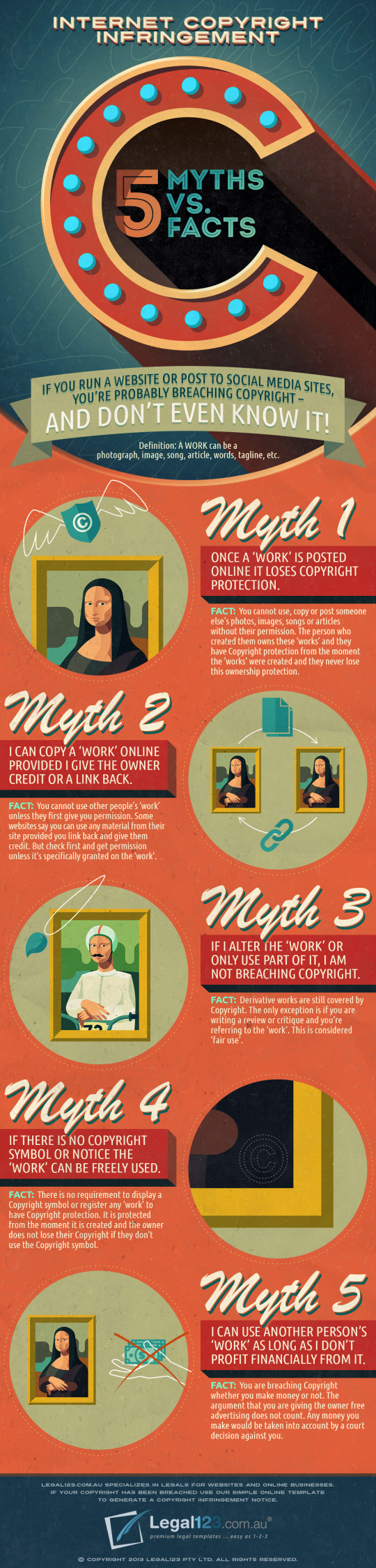Copyright Infringement: 5 Myths vs Facts