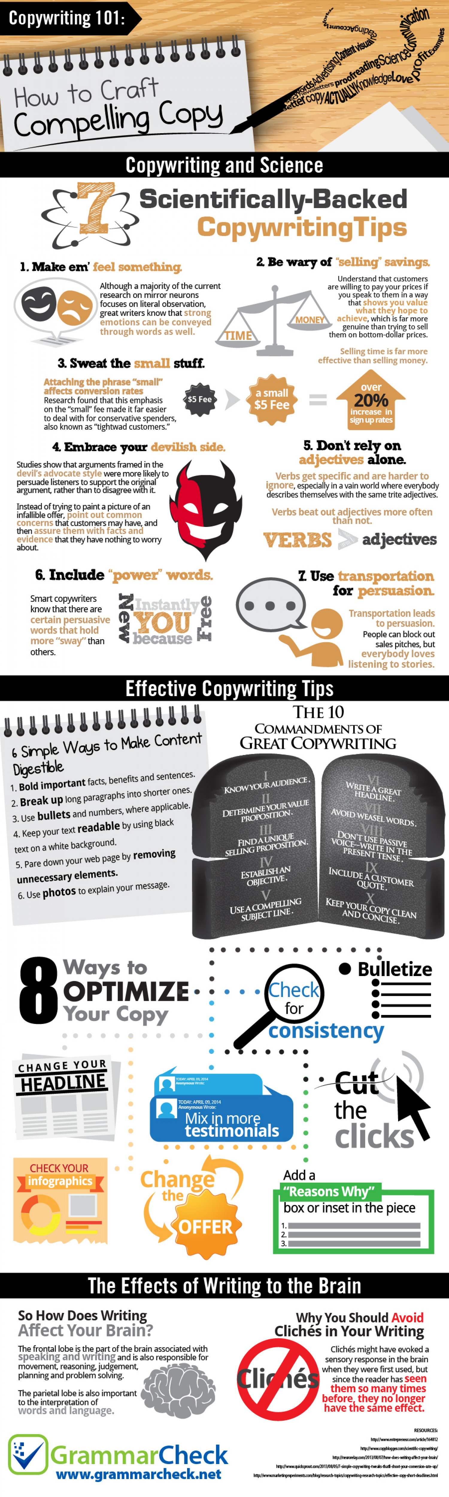 Copywriting 101: How to Craft Compelling Copy Infographic