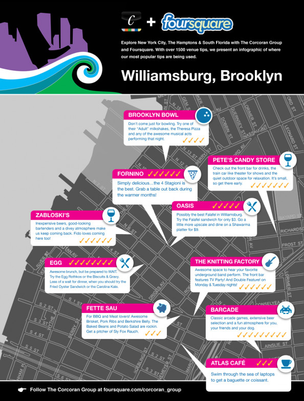Corcoran's Most Popular Foursquare Tips in Williamsburg, Brooklyn Infographic