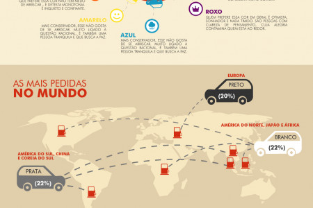 Cores do carro Infographic