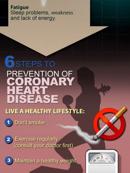 Coronary Heart Disease - Also Known as Coronary Artery Disease - Causes, Symptoms, Prevention and Treatments  Infographic