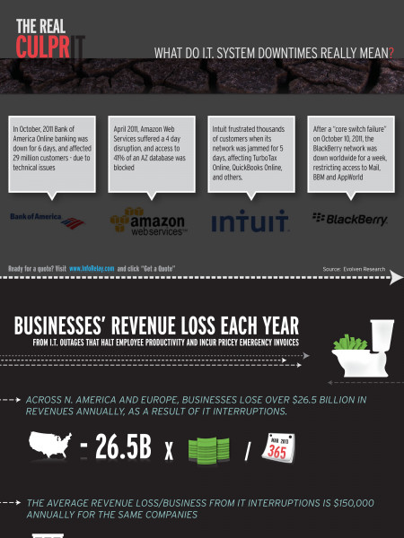 Corporate Kryptonite Infographic