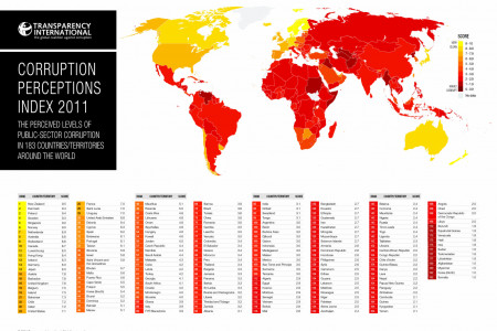 Corruption Perceptions Index 2011 part 2  Infographic