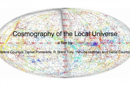 Cosmography of the Local Universe Infographic