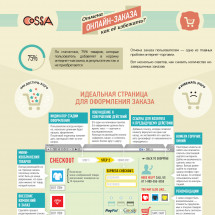 Cossa e-commerce  Infographic