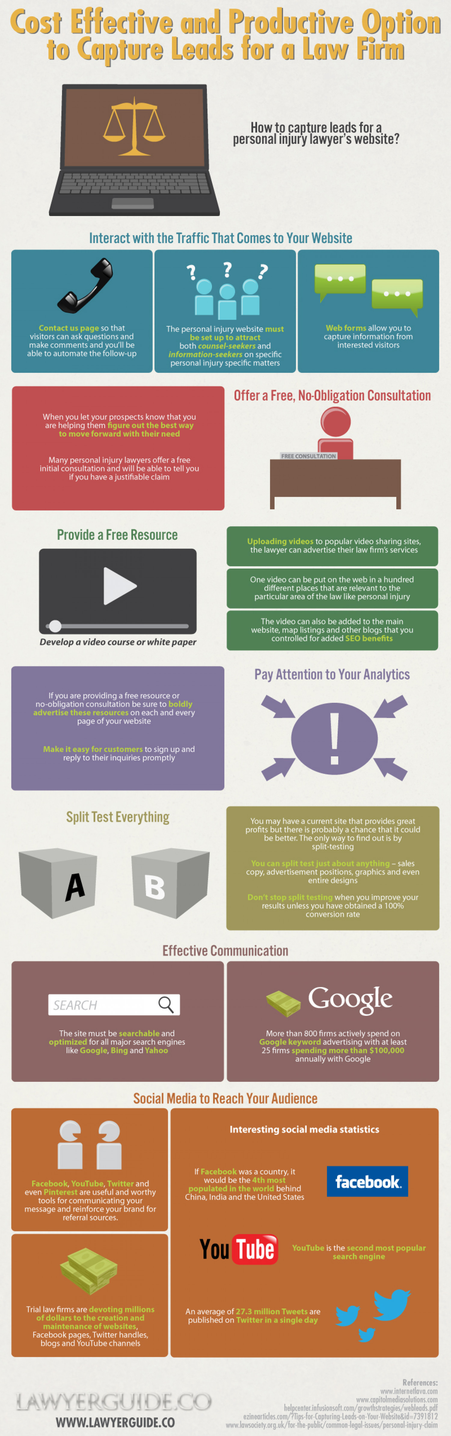 Cost Effective and Productive Option to Capture Leads for a Law Firm Infographic