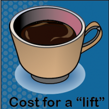 Cost for a lift Infographic