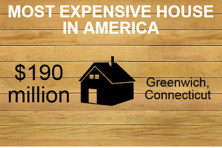 Costello Builders: Housing In America Infographic