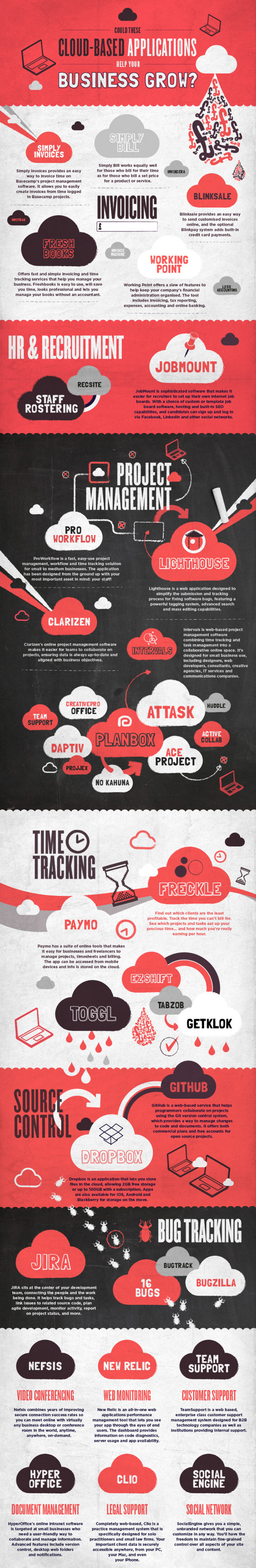 Could these cloud based applications help your business grow? Infographic