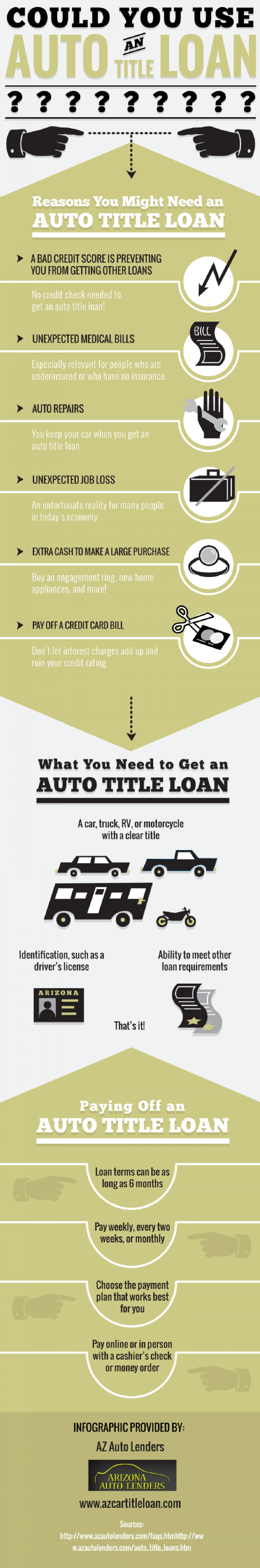 Could You Use an Auto Title Loan? Infographic