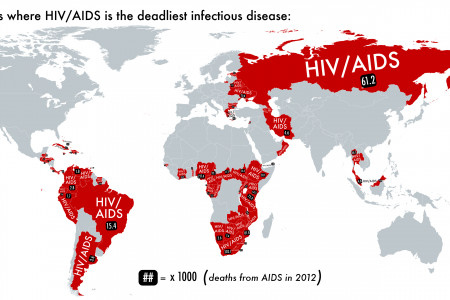 Countries Where AIDS is the Deadliest Infectious Disease Infographic