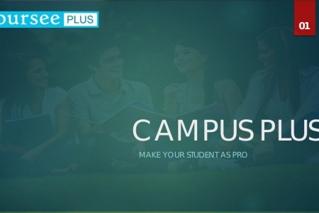 Courseeplus | Social Learning Platform | Cloud Campus Infographic