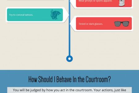 Courtroom Etiquette: How To Dress For Court & How To Behave In Court Infographic