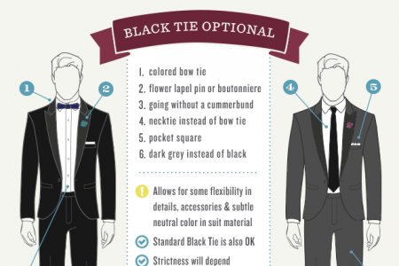 Cracking The Dress Code: The Formal Edition Infographic