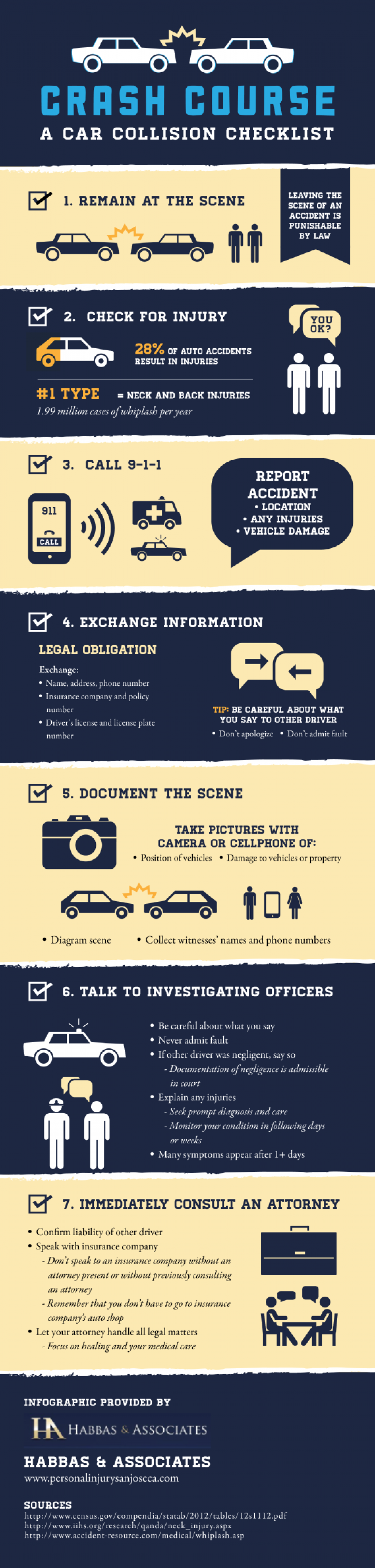 Crash Course: A Car Collision Checklist Infographic
