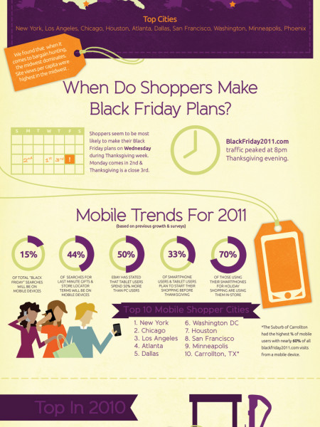 Crazy for Black Friday Deals Infographic