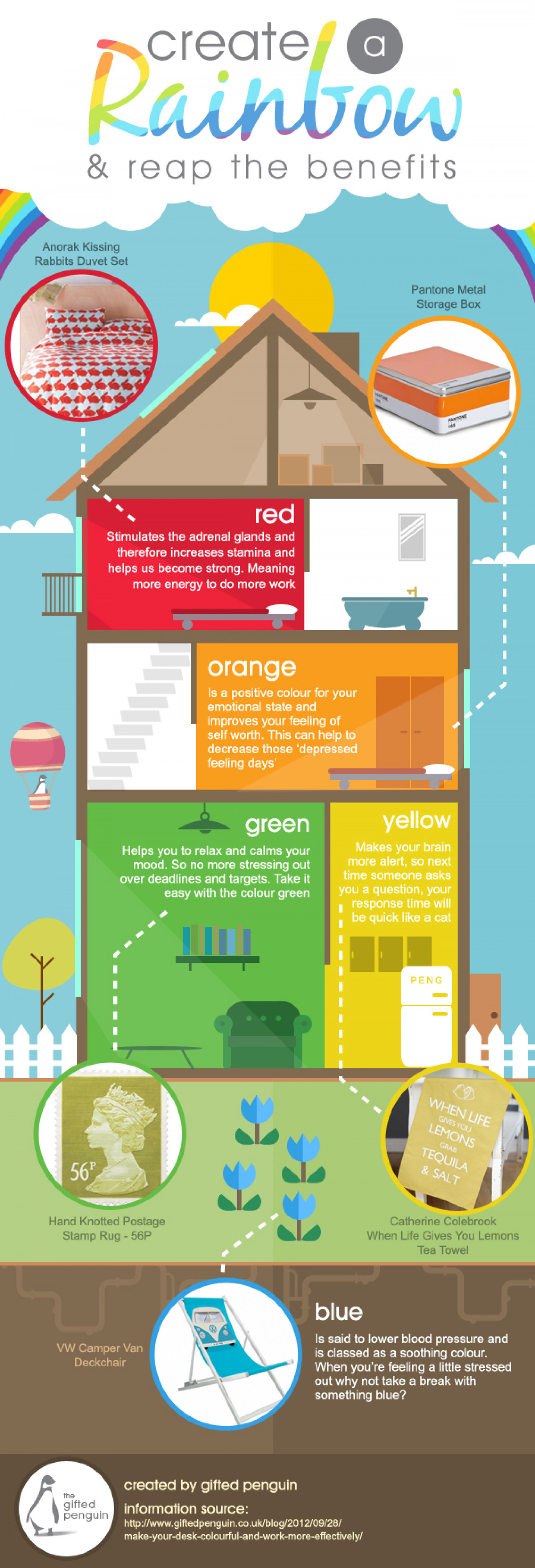 Create A Rainbow And Reap The Benefits Infographic