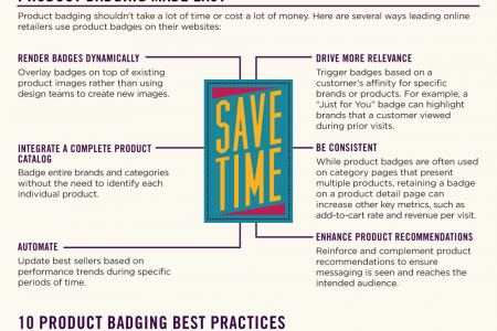 Create Merchandising Magic With Product Badges Infographic