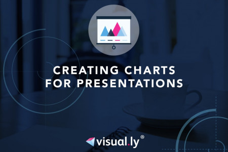 Creating Charts for Presentations Infographic