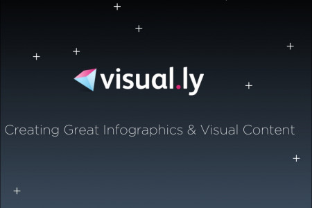 Creating Great Infographics & Visual Content Infographic