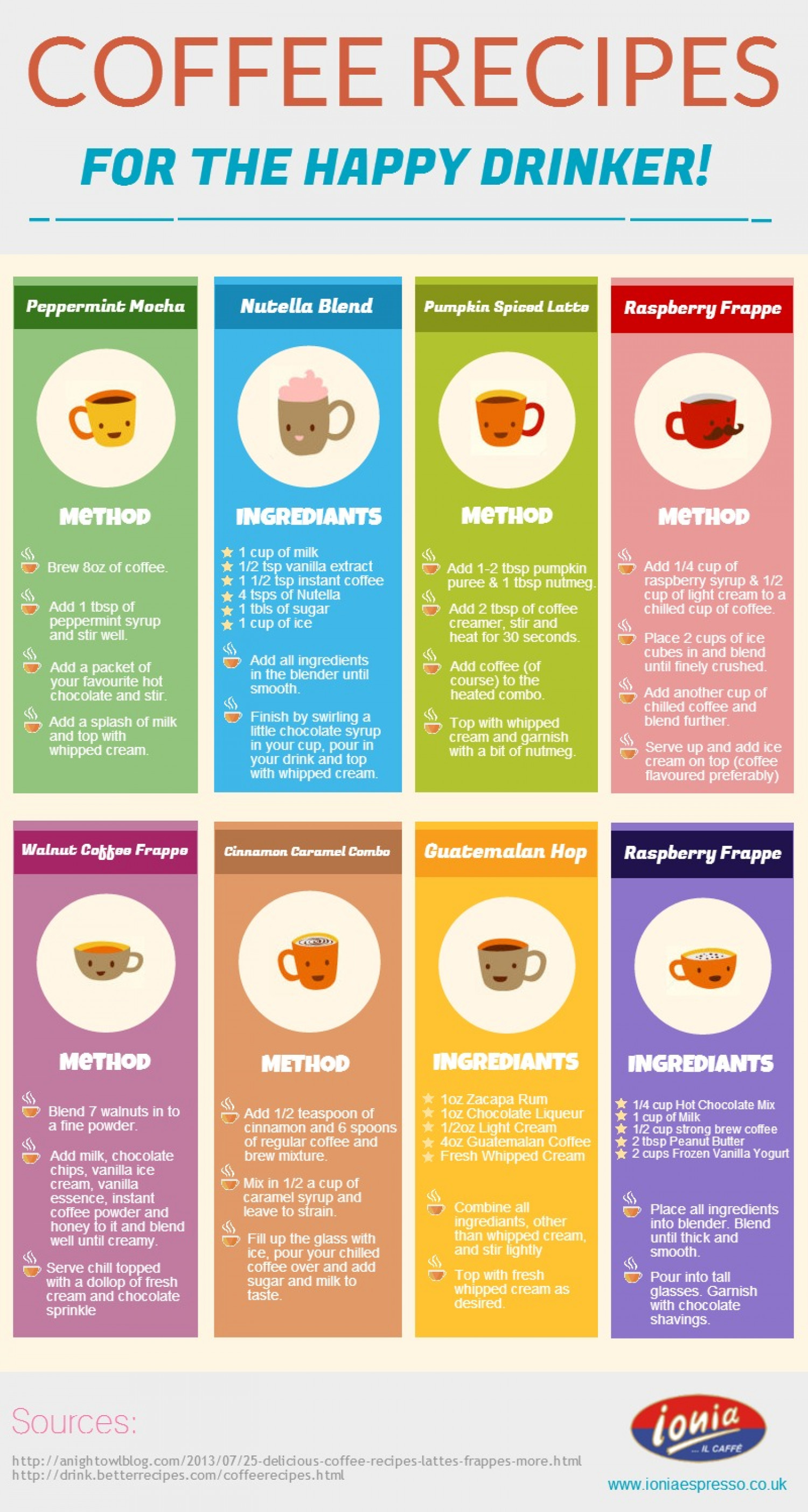 Creative Coffee Recipes for the Happy Drinker Infographic