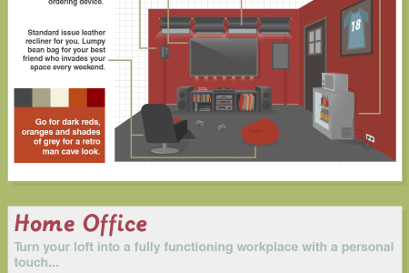 Creative Conversions Infographic