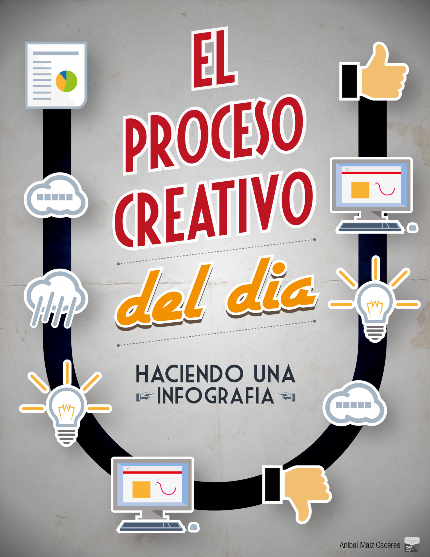 Creative process: making an infographic Infographic