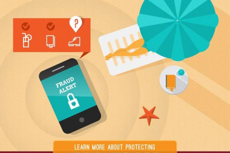 Credit Card Fraud: At the Beach Infographic
