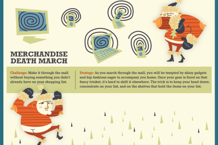Credit Card Obstacle Course: How To Navigate Your Way Through the Holiday Credit Maze  Infographic