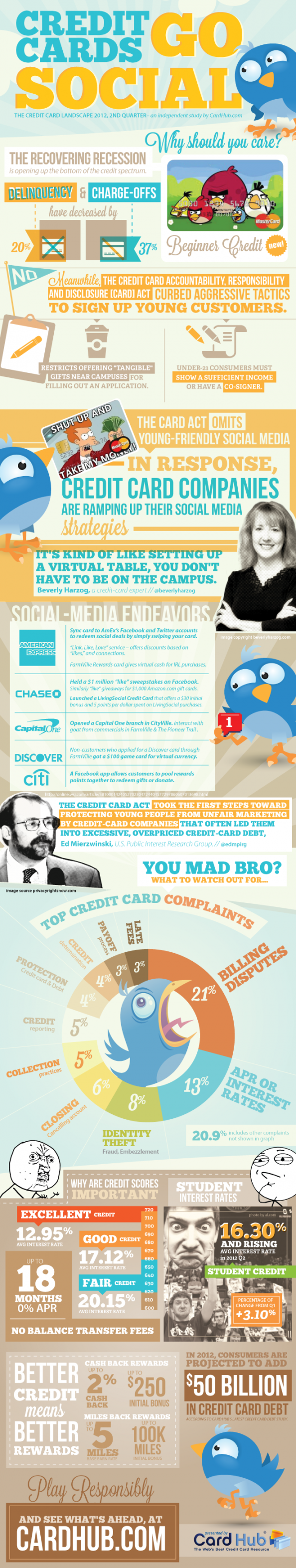Credit Cards Go Social Infographic