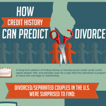 Credit History Can Predict Divorce Infographic