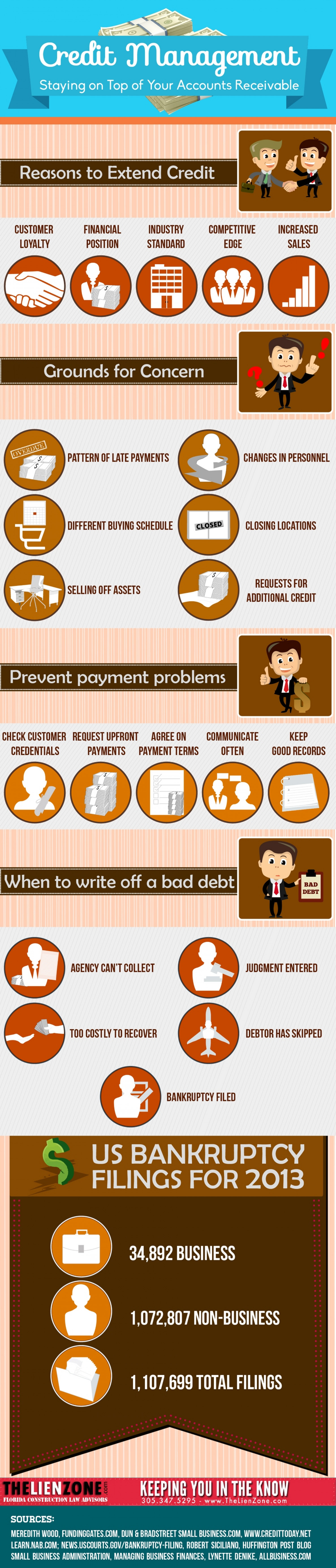 Credit Management: Staying on Top of Your Accounts Receivable Infographic