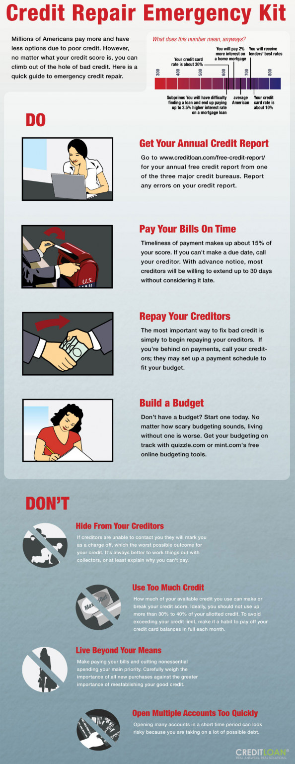 Credit Repair Emergency Kit Infographic