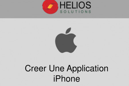 Creer Une Application iPhone Infographic