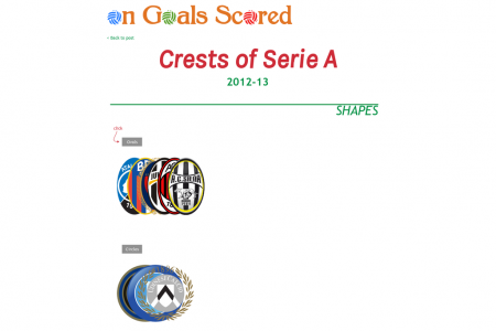 Crests of Serie A Infographic