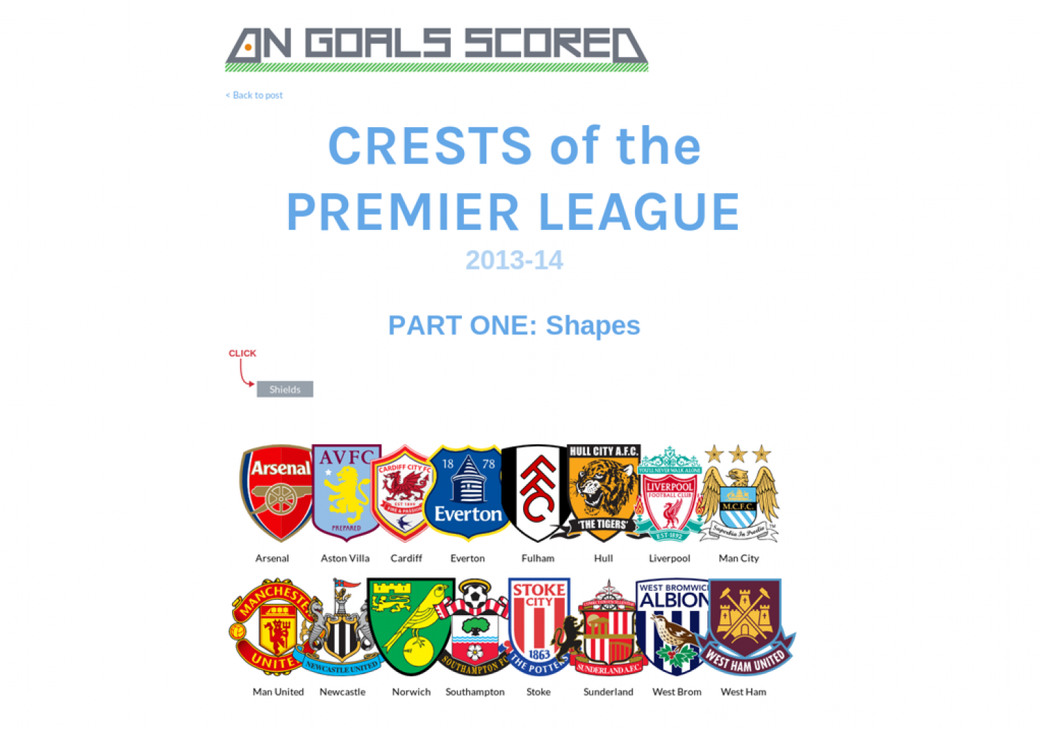 Crests of the Premier League Infographic