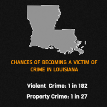 Crime in Louisiana Infographic