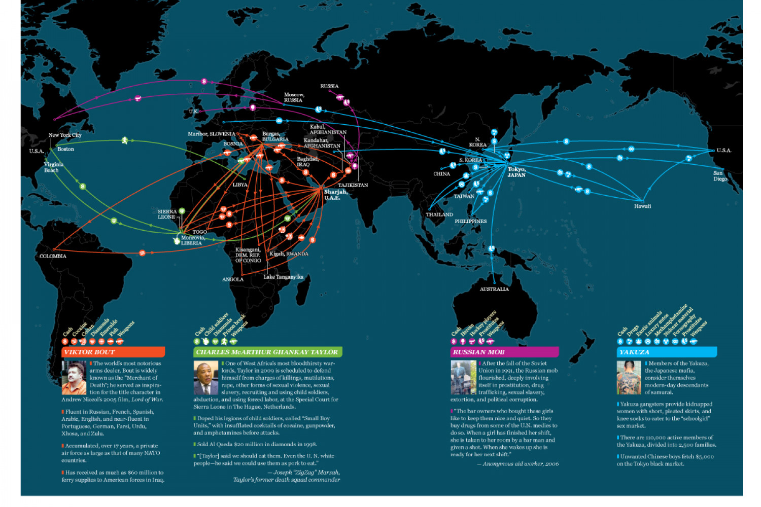 Criminal Networks Infographic